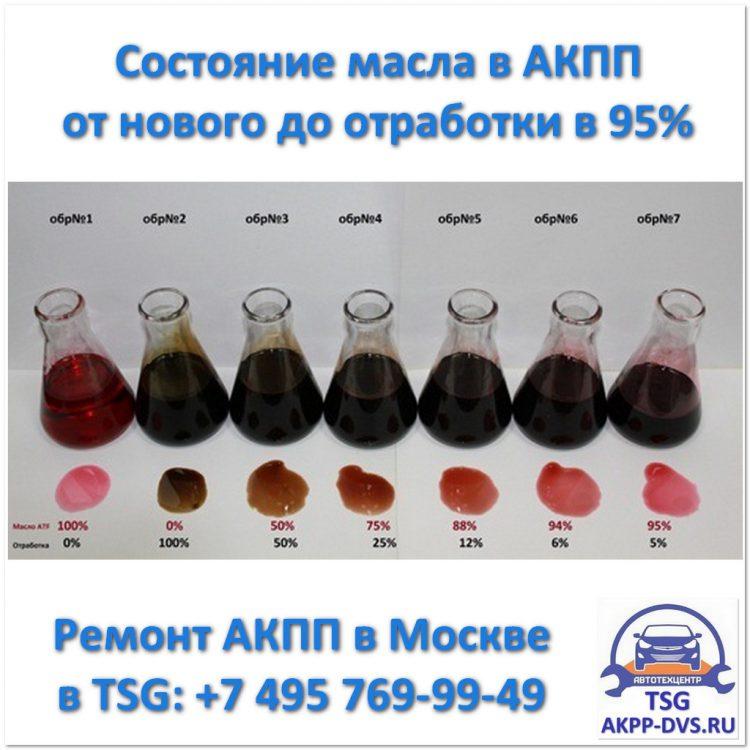 Как проверить масло в АКПП - Состояние масла от нового до отработки в 95 процентов - Ремонт АКПП в TSG - AKPP-DVS.RU