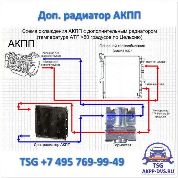 Схема интеграции вне ДВС - AKPP-DVS.RU